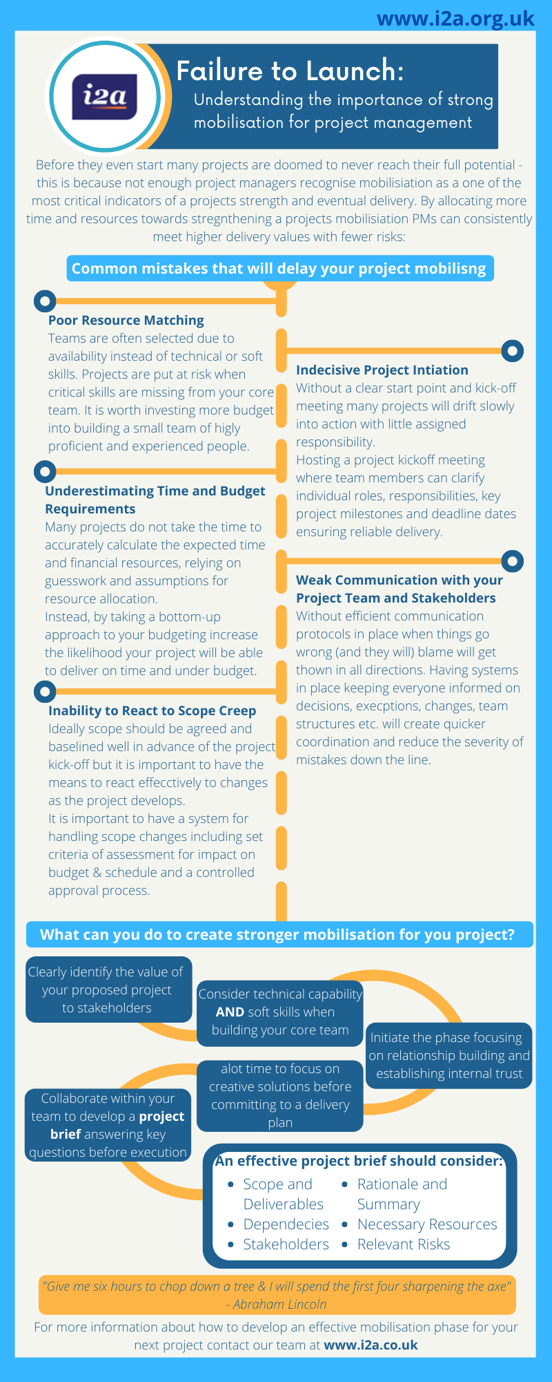 Project Mobilisation [InfoGraphic]